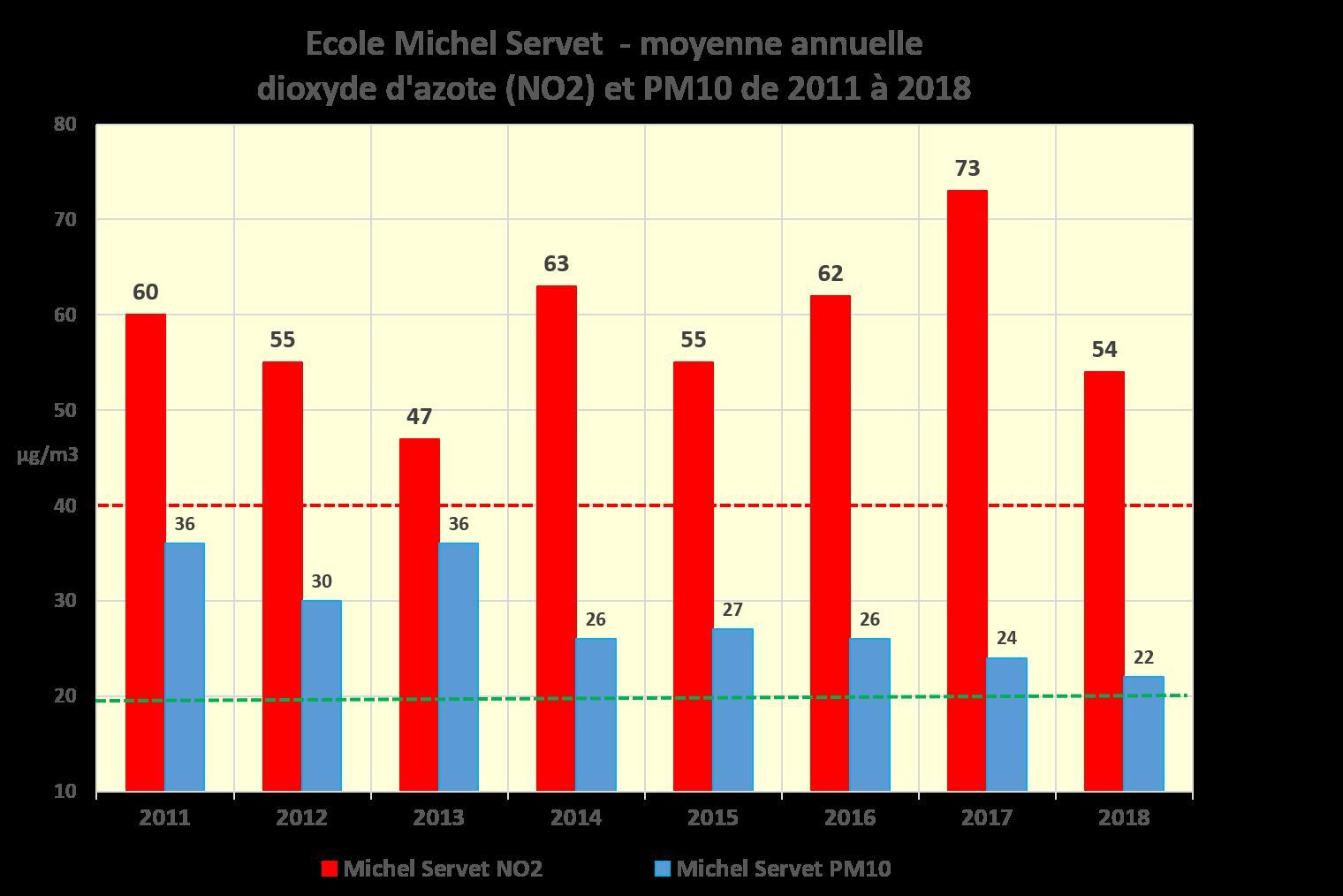 Le cas Michel Servet 4
