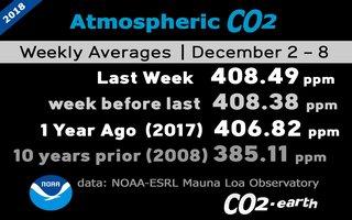 Protocole de Kyoto, 21 ans après…