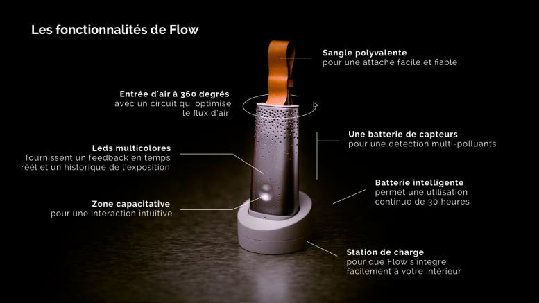 Un outil personnel et connecté de mesure de la pollution