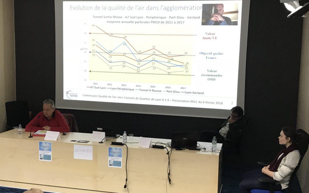 L'Air des Lyonnaises et des Lyonnais s'adresse aux candidats pour mars 2020